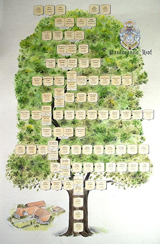 large painted family tree